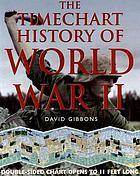 The timechart history of World War II