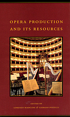 Opera production and its resources