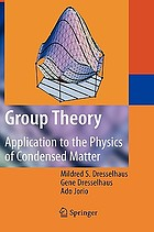 Group theory application to the physics of condensed matter
