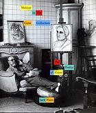 Matisse in the Cone Collection : the poetics of vision