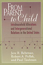 From parent to child : intrahousehold allocations and intergenerational relations in the United States
