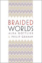 Braided worlds