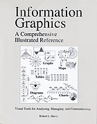 Information graphics : a comprehensive illustrated reference