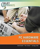 Personal computer hardware essentials