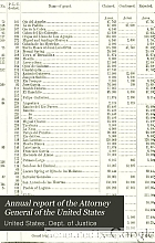Annual report of the Attorney General for the year ...