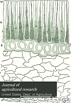 Journal of agricultural research.
