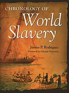 Chronology of world slavery