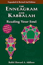 The enneagram and Kabbalah : reading your soul