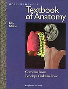 Hollinshead's textbook of anatomy.