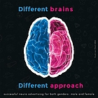 Different brains different approaches : successful neuro advertising for male and female