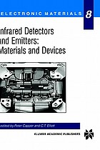Infrared detectors and emitters : materials and devices