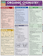 Organic Chemistry Reactions.