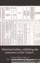 Statistical tables, exhibiting the commerce of the United States with European countries from 1790-1890.