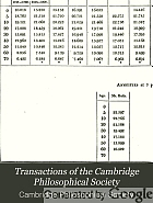 Transactions of the Cambridge Philosophical Society.