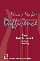 Music makes the difference. Music, brain development, and learning.